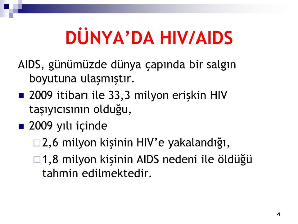 4 AIDS, günümüzde dünya çapında bir salgın boyutuna ulaşmıştır.  2009 itibarı ile 33,3 milyon erişkin HIV taşıyıcısının olduğu,  2009 yılı içinde 