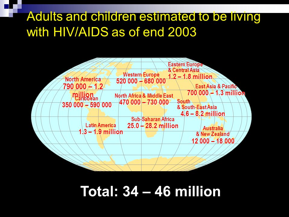 7 Estimated adult and child deaths from HIV/AIDS during 2003 Total: 2.5 – 3.5 million Western Europe 2 600 – 3 400 North Africa & Middle East 35 000 – 50 000 Sub-Saharan Africa 2.2 – 2.4 million Eastern Europe & Central Asia 23 000 – 37 000 East Asia & Pacific 32 000 – 58 000 South & South-East Asia 330 000 – 590 000 Australia & New Zealand<100 North America 12 000 – 18 000 Caribbean 30 000 – 50 000 Latin America 49 000 – 70 000