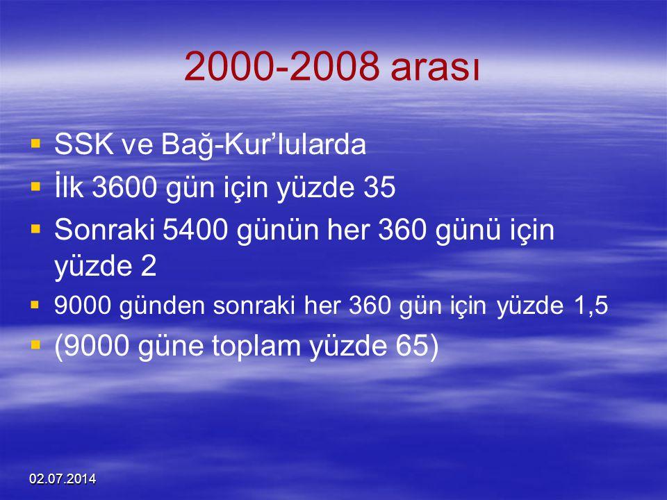 02.07.2014 2000-2008 arası   SSK ve Bağ-Kur'lularda   İlk 3600 gün için yüzde 35   Sonraki 5400 günün her 360 günü için yüzde 2   9000 günden