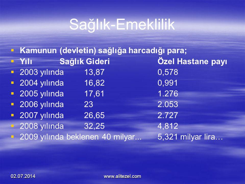 02.07.2014 Tayfun KAYA125 SAĞLIK HİZMETİ SUNUCULARI (Devam) 2.2.3.
