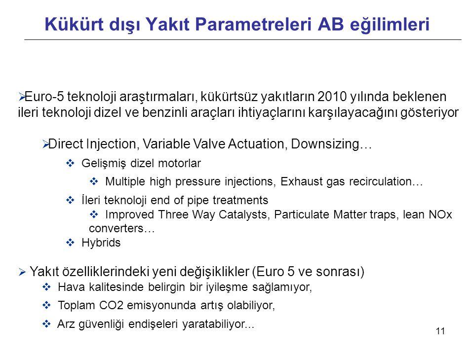 11 Kükürt dışı Yakıt Parametreleri AB eğilimleri  Euro-5 teknoloji araştırmaları, kükürtsüz yakıtların 2010 yılında beklenen ileri teknoloji dizel ve