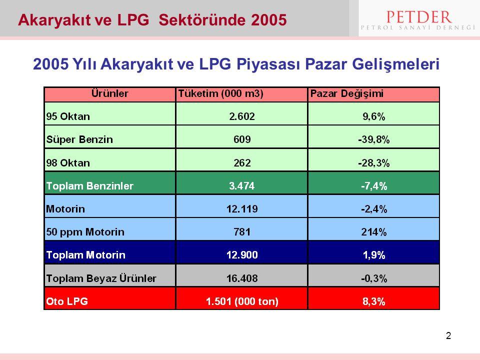 2 2005 Yılı Akaryakıt ve LPG Piyasası Pazar Gelişmeleri Akaryakıt ve LPG Sektöründe 2005