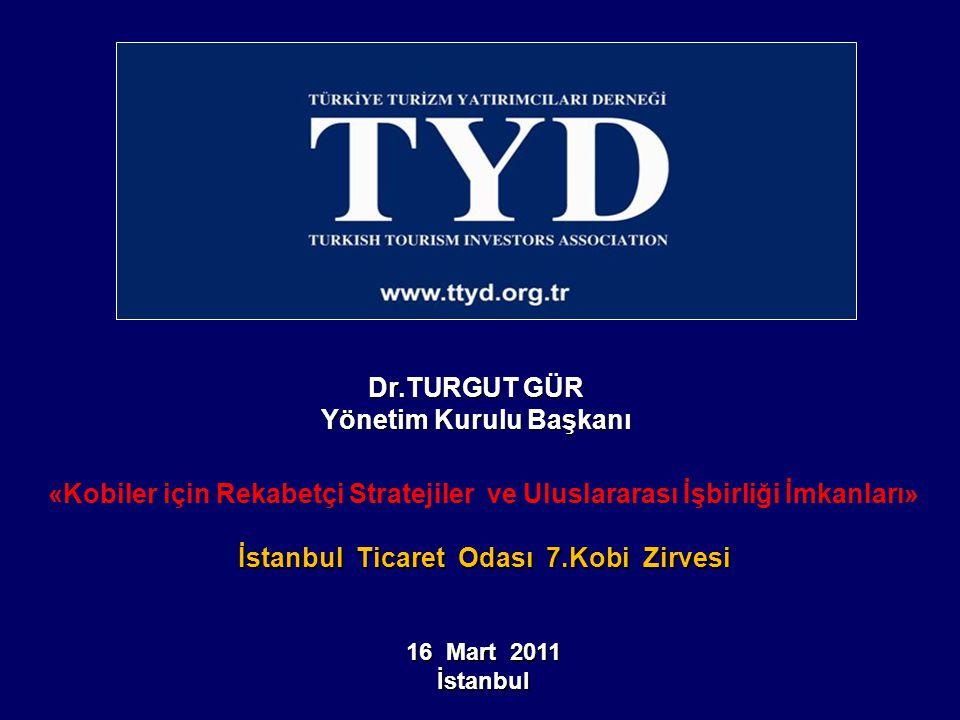 «Kobiler için Rekabetçi Stratejiler ve Uluslararası İşbirliği İmkanları» İstanbul Ticaret Odası 7.Kobi Zirvesi 16 Mart 2011 İstanbul Dr.TURGUT GÜR Yön