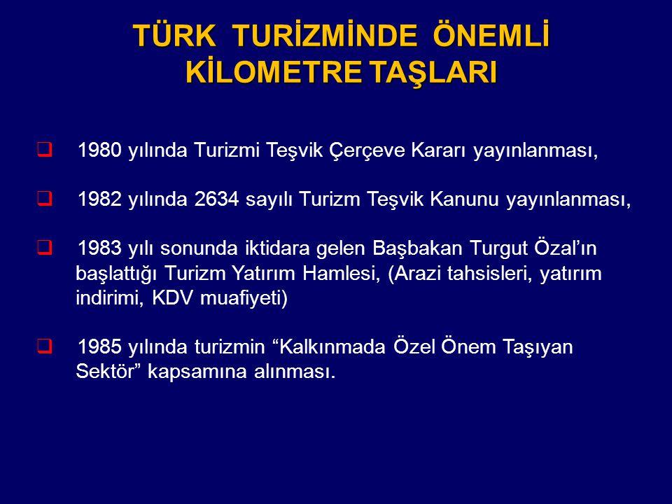  1980 yılında Turizmi Teşvik Çerçeve Kararı yayınlanması,  1982 yılında 2634 sayılı Turizm Teşvik Kanunu yayınlanması,  1983 yılı sonunda iktidara