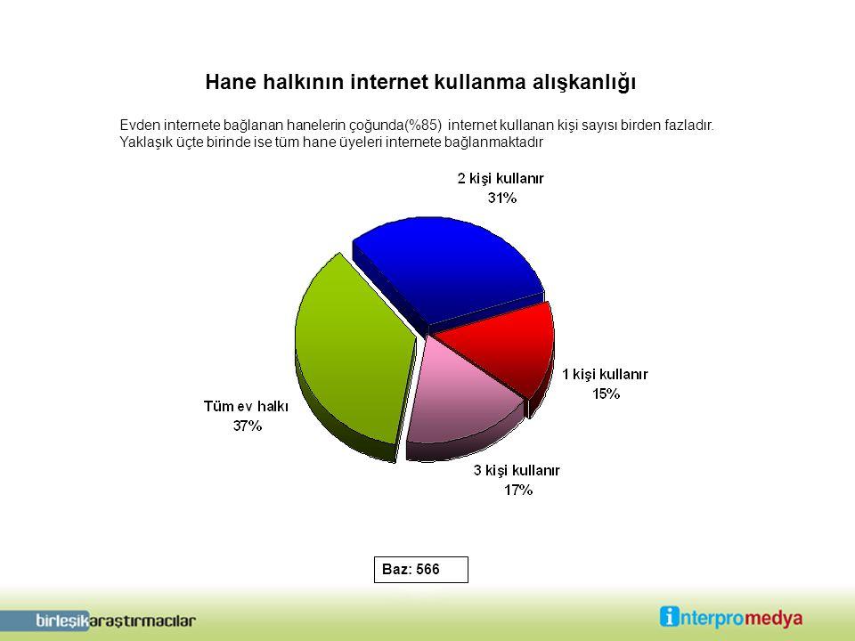 Hane halkının internet kullanma alışkanlığı Baz: 566 Evden internete bağlanan hanelerin çoğunda(%85) internet kullanan kişi sayısı birden fazladır.