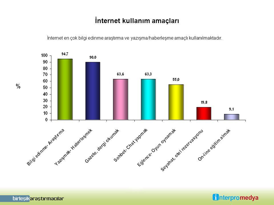 İnternet kullanım amaçları İnternet en çok bilgi edinme araştırma ve yazışma/haberleşme amaçlı kullanılmaktadır.