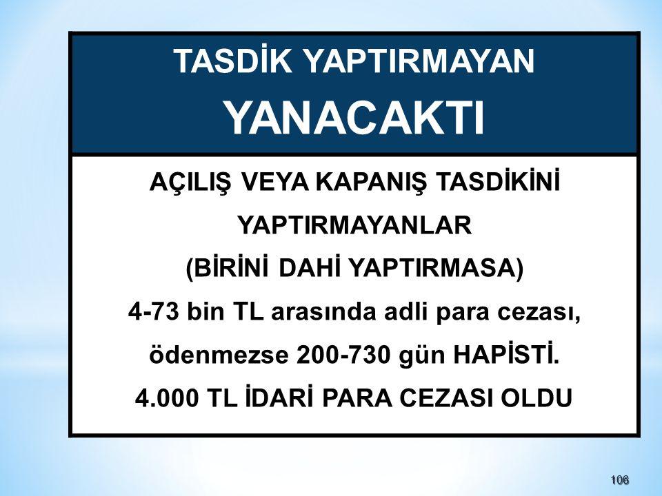 106106 TASDİK YAPTIRMAYAN YANACAKTI AÇILIŞ VEYA KAPANIŞ TASDİKİNİ YAPTIRMAYANLAR (BİRİNİ DAHİ YAPTIRMASA) 4-73 bin TL arasında adli para cezası, ödenmezse 200-730 gün HAPİSTİ.