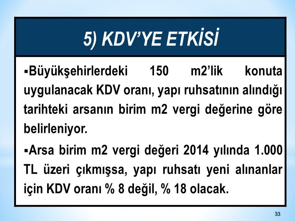 3333 5) KDV'YE ETKİSİ  Büyükşehirlerdeki 150 m2'lik konuta uygulanacak KDV oranı, yapı ruhsatının alındığı tarihteki arsanın birim m2 vergi değerine göre belirleniyor.