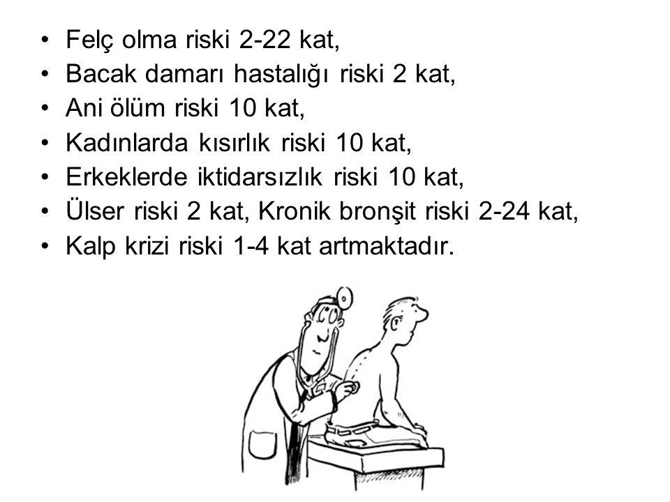 •Felç olma riski 2-22 kat, •Bacak damarı hastalığı riski 2 kat, •Ani ölüm riski 10 kat, •Kadınlarda kısırlık riski 10 kat, •Erkeklerde iktidarsızlık r