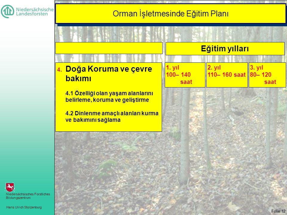 Hans Ulrich Stolzenburg Niedersächsisches Forstliches Bildungszentrum Folie:12 Orman İşletmesinde Eğitim Planı 4.