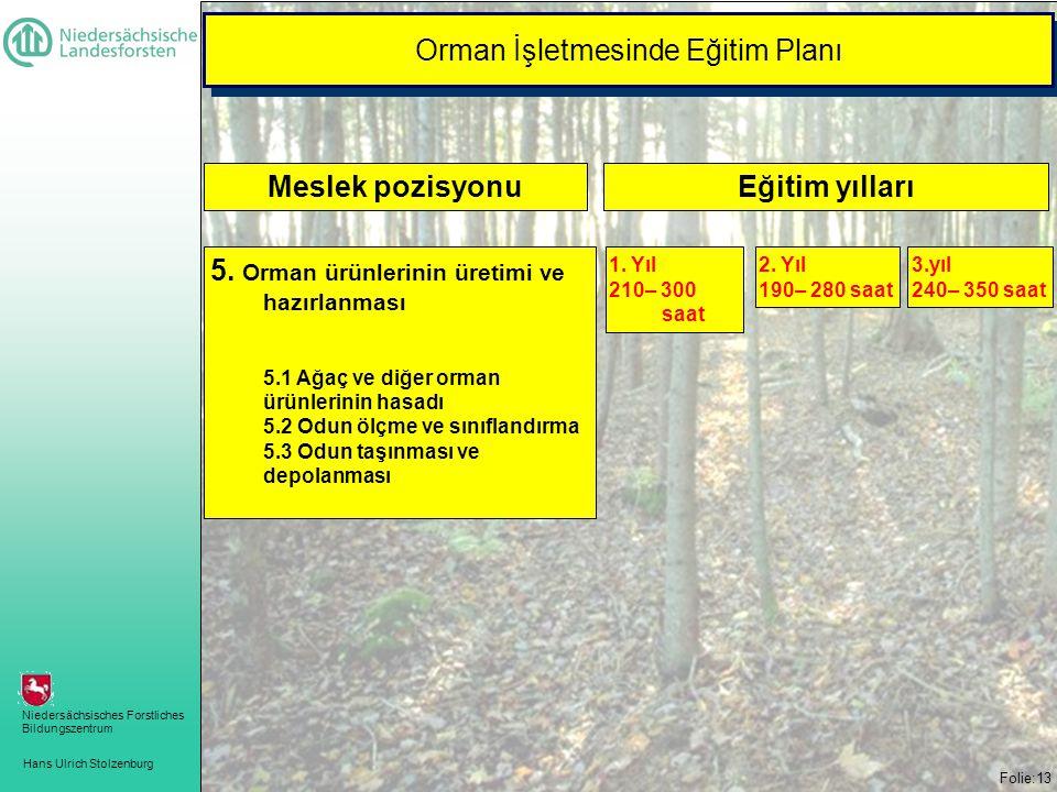 Hans Ulrich Stolzenburg Niedersächsisches Forstliches Bildungszentrum Folie:13 Orman İşletmesinde Eğitim Planı 5.