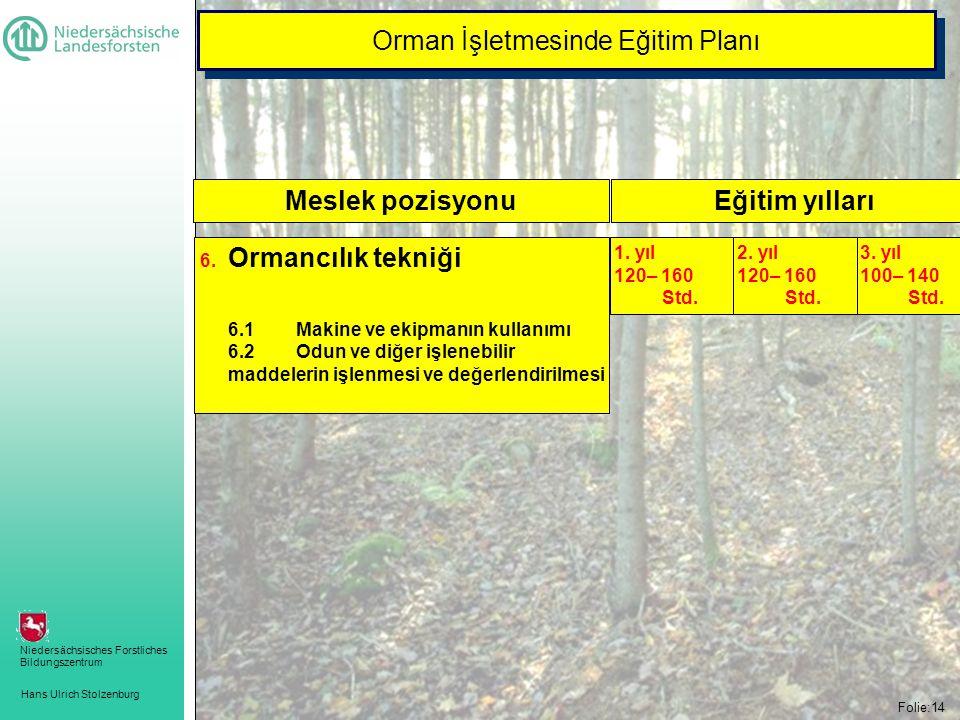 Hans Ulrich Stolzenburg Niedersächsisches Forstliches Bildungszentrum Orman İşletmesinde Eğitim Planı 6.