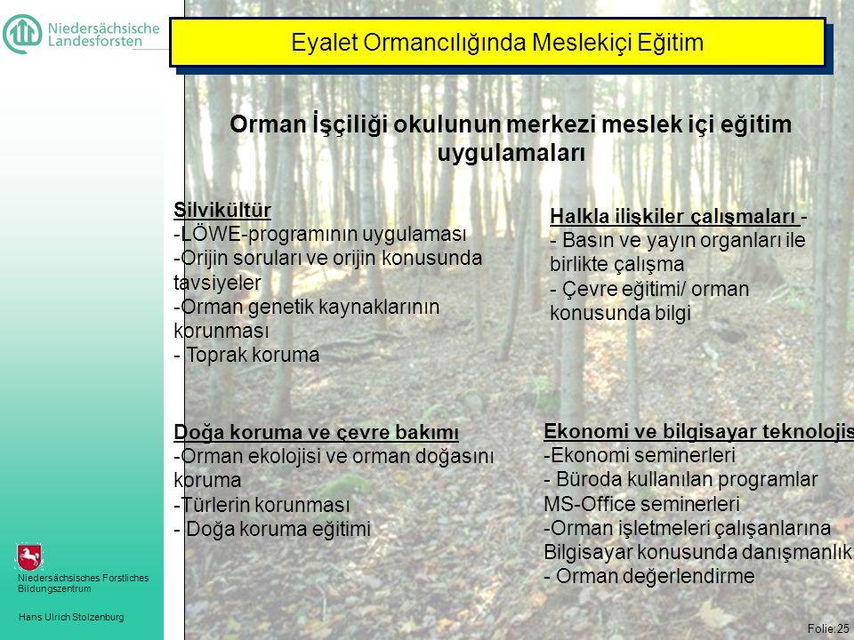 Hans Ulrich Stolzenburg Niedersächsisches Forstliches Bildungszentrum Folie:25 Eyalet Ormancılığında Meslekiçi Eğitim Orman İşçiliği okulunun merkezi meslek içi eğitim uygulamaları Silvikültür -LÖWE-programının uygulaması -Orijin soruları ve orijin konusunda tavsiyeler -Orman genetik kaynaklarının korunması - Toprak koruma Doğa koruma ve çevre bakımı -Orman ekolojisi ve orman doğasını koruma -Türlerin korunması - Doğa koruma eğitimi Halkla ilişkiler çalışmaları - - Basın ve yayın organları ile birlikte çalışma - Çevre eğitimi/ orman konusunda bilgi Ekonomi ve bilgisayar teknolojisi -Ekonomi seminerleri - Büroda kullanılan programlar MS-Office seminerleri -Orman işletmeleri çalışanlarına Bilgisayar konusunda danışmanlık - Orman değerlendirme