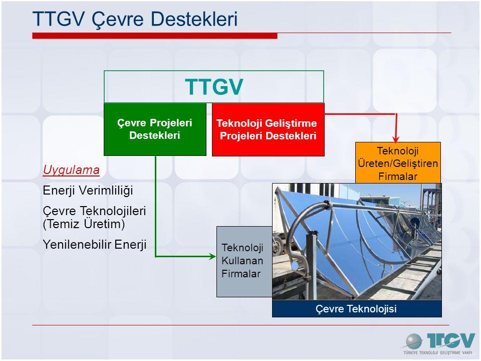 Teknoloji Kullanan Firmalar Teknoloji Üreten/Geliştiren Firmalar Çevre Teknolojisi Teknoloji Geliştirme Projeleri Destekleri Çevre Projeleri Destekleri TTGV Uygulama Enerji Verimliliği Çevre Teknolojileri (Temiz Üretim) Yenilenebilir Enerji TTGV Çevre Destekleri