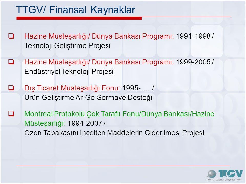 TTGV/ Finansal Kaynaklar  Hazine Müsteşarlığı/ Dünya Bankası Programı: 1991-1998 / Teknoloji Geliştirme Projesi  Hazine Müsteşarlığı/ Dünya Bankası Programı: 1999-2005 / Endüstriyel Teknoloji Projesi  Dış Ticaret Müsteşarlığı Fonu: 1995-.....