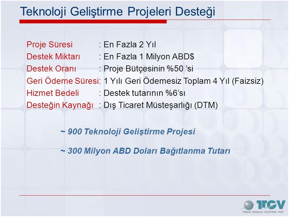 Teknoloji Geliştirme Projeleri Desteği Proje Süresi: En Fazla 2 Yıl Destek Miktarı: En Fazla 1 Milyon ABD$ Destek Oranı : Proje Bütçesinin %50 'si Geri Ödeme Süresi: 1 Yılı Geri Ödemesiz Toplam 4 Yıl (Faizsiz) Hizmet Bedeli : Destek tutarının %6'sı Desteğin Kaynağı: Dış Ticaret Müsteşarlığı (DTM) ~ 900 Teknoloji Geliştirme Projesi ~ 300 Milyon ABD Doları Bağıtlanma Tutarı