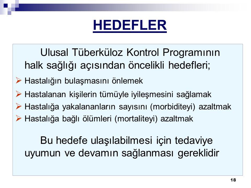 18 HEDEFLER Ulusal Tüberküloz Kontrol Programının halk sağlığı açısından öncelikli hedefleri;  Hastalığın bulaşmasını önlemek  Hastalanan kişilerin