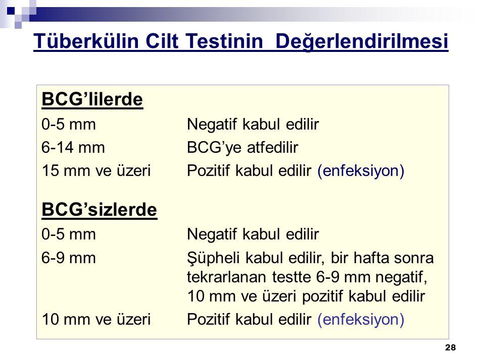 28 BCG'lilerde 0-5 mmNegatif kabul edilir 6-14 mmBCG'ye atfedilir 15 mm ve üzeriPozitif kabul edilir (enfeksiyon) BCG'sizlerde 0-5 mmNegatif kabul edi