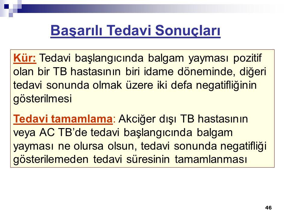 46 Kür: Tedavi başlangıcında balgam yayması pozitif olan bir TB hastasının biri idame döneminde, diğeri tedavi sonunda olmak üzere iki defa negatifliğ