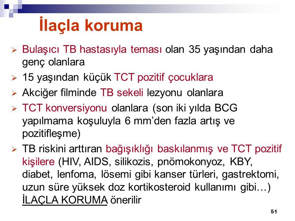 51 İlaçla koruma  Bulaşıcı TB hastasıyla teması olan 35 yaşından daha genç olanlara  15 yaşından küçük TCT pozitif çocuklara  Akciğer filminde TB s