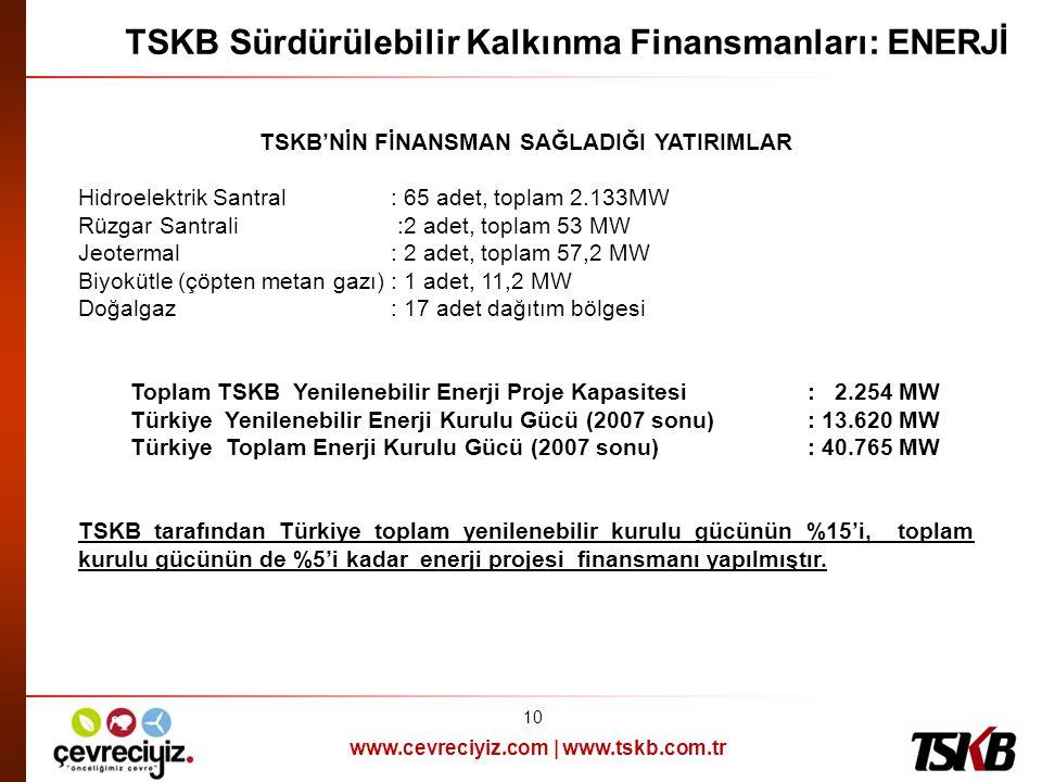 www.cevreciyiz.com | www.tskb.com.tr TSKB Sürdürülebilir Kalkınma Finansmanları: ENERJİ TSKB'NİN FİNANSMAN SAĞLADIĞI YATIRIMLAR Hidroelektrik Santral: