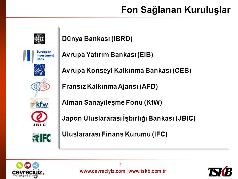 www.cevreciyiz.com | www.tskb.com.tr Fon Sağlanan Kuruluşlar Dünya Bankası (IBRD) Avrupa Yatırım Bankası (EIB) Avrupa Konseyi Kalkınma Bankası (CEB) F