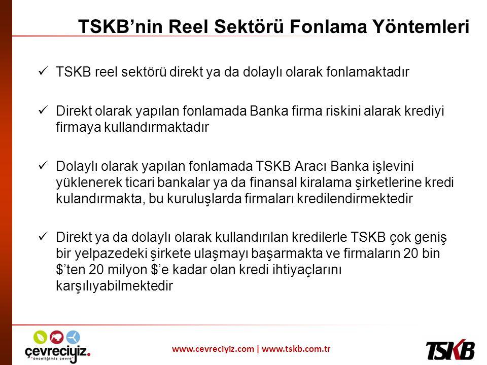 www.cevreciyiz.com   www.tskb.com.tr TSKB Kredilerinin Genel Özellikleri  TSKB sabit sermaye yatırımlarını finanse etmektedir, işletme sermayesi finansmanı yapmamaktadır.