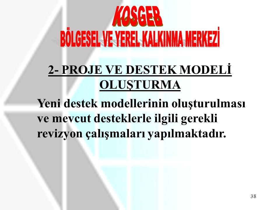 38 2- PROJE VE DESTEK MODELİ OLUŞTURMA Yeni destek modellerinin oluşturulması ve mevcut desteklerle ilgili gerekli revizyon çalışmaları yapılmaktadır.