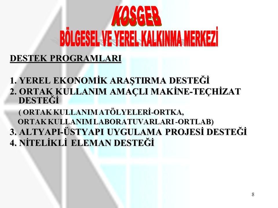 8 DESTEK PROGRAMLARI 1.YEREL EKONOMİK ARAŞTIRMA DESTEĞİ 2.