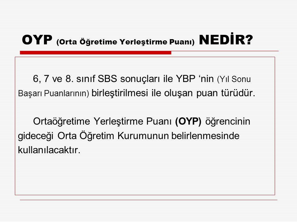 OYP (Orta Öğretime Yerleştirme Puanı) NEDİR? 6, 7 ve 8. sınıf SBS sonuçları ile YBP 'nin (Yıl Sonu Başarı Puanlarının) birleştirilmesi ile oluşan puan