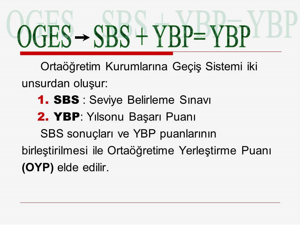 Ortaöğretim Kurumlarına Geçiş Sistemi iki unsurdan oluşur: 1.SBS : Seviye Belirleme Sınavı 2.YBP : Yılsonu Başarı Puanı SBS sonuçları ve YBP puanların