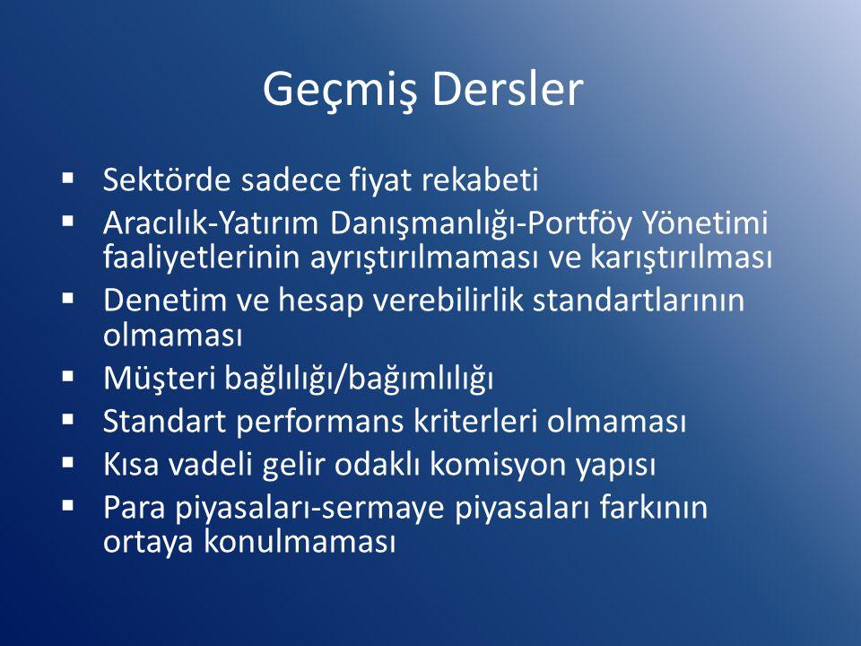 Geçmiş Dersler  Sektörde sadece fiyat rekabeti  Aracılık-Yatırım Danışmanlığı-Portföy Yönetimi faaliyetlerinin ayrıştırılmaması ve karıştırılması 