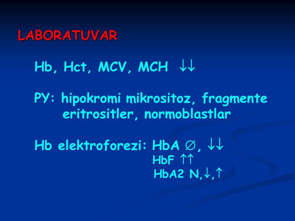 LABORATUVAR Hb, Hct, MCV, MCH  PY: hipokromi mikrositoz, fragmente eritrositler, normoblastlar Hb elektroforezi: HbA ,  HbF  HbA2 N, , 