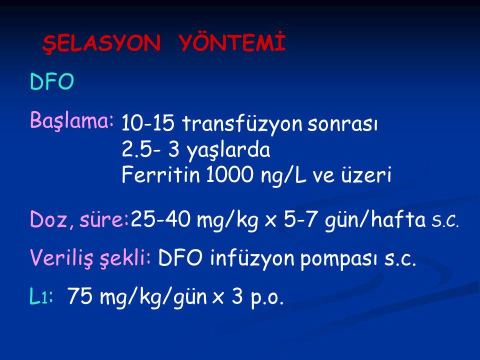 10-15 transfüzyon sonrası 2.5- 3 yaşlarda Ferritin 1000 ng/L ve üzeri ŞELASYON YÖNTEMİ DFO Başlama: Doz, süre:25-40 mg/kg x 5-7 gün/hafta S.C.