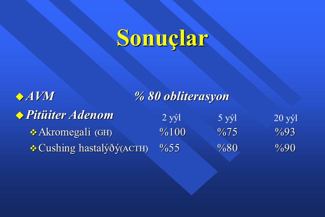 Sonuçlar u AVM % 80 obliterasyon u Pitüiter Adenom  Akromegali (GH) %100%75%93  Cushing hastalýðý (ACTH) %55%80%90 20 yýl 5 yýl 2 yýl
