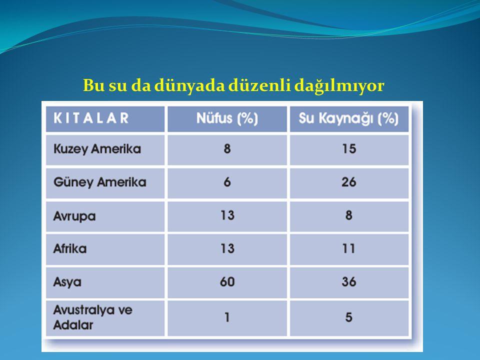 CUMHURİYET DÖNEMİNDE SU Türkiye Cumhuriyeti döneminde de temel ilkelerde köklü değişiklikler olmadı.