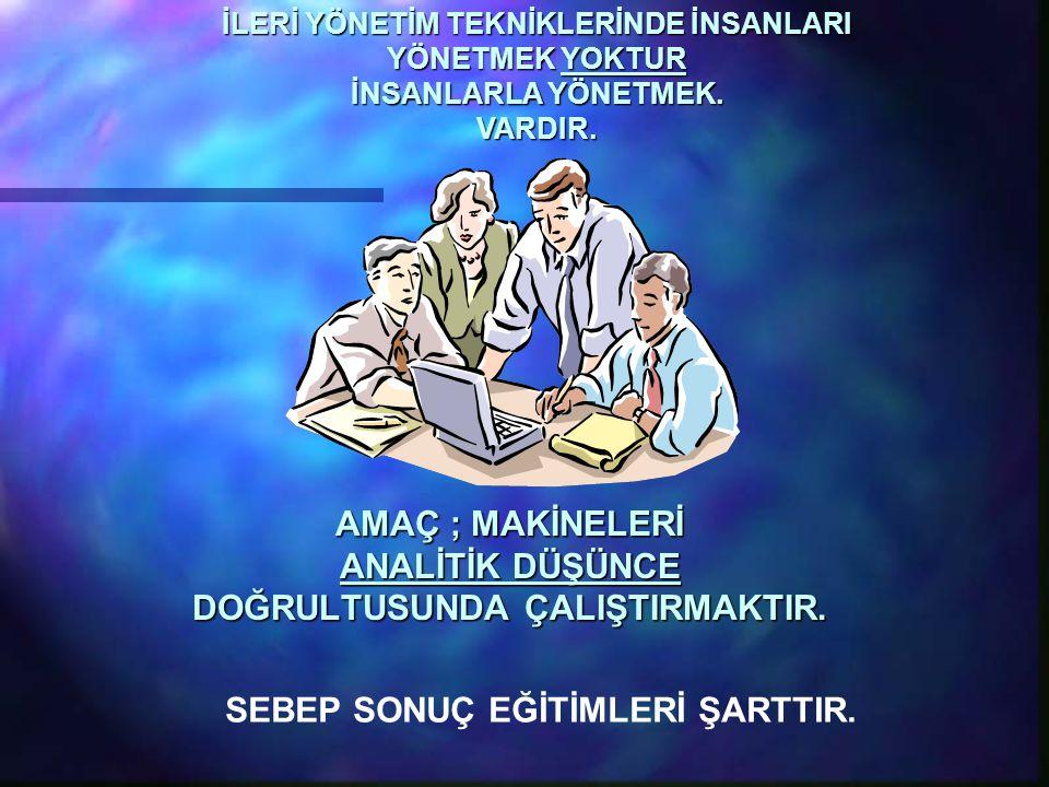 ÇALIŞMA DEĞERLENDİRMELERİ (Büyük Greyderler) Çalışılan saat 1.