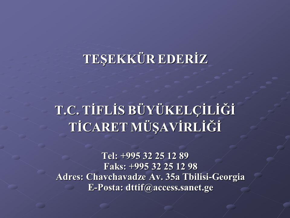 TEŞEKKÜR EDERİZ T.C. TİFLİS BÜYÜKELÇİLİĞİ TİCARET MÜŞAVİRLİĞİ Tel: +995 32 25 12 89 Faks: +995 32 25 12 98 Adres: Chavchavadze Av. 35a Tbilisi-Georgia