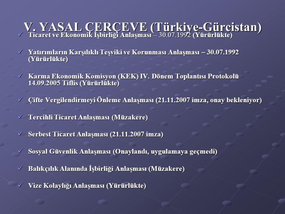 V. YASAL ÇERÇEVE (Türkiye-Gürcistan)  Ticaret ve Ekonomik İşbirliği Anlaşması – 30.07.1992 (Yürürlükte)  Yatırımların Karşılıklı Teşviki ve Korunmas