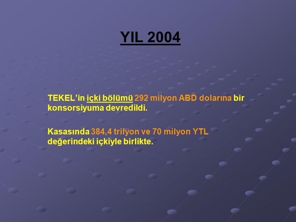 YIL 2004 TEKEL'in içki bölümü 292 milyon ABD dolarına bir konsorsiyuma devredildi.