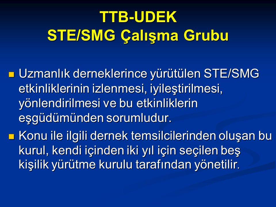 TTB-UDEK STE/SMG Çalışma Grubu  Uzmanlık derneklerince yürütülen STE/SMG etkinliklerinin izlenmesi, iyileştirilmesi, yönlendirilmesi ve bu etkinliklerin eşgüdümünden sorumludur.