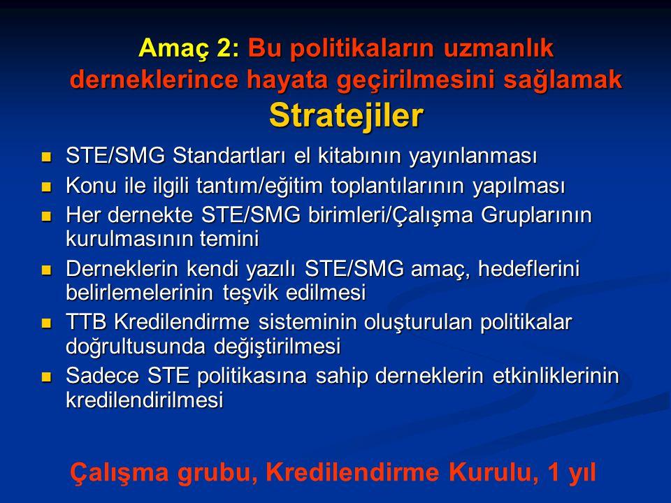 Amaç 2: Bu politikaların uzmanlık derneklerince hayata geçirilmesini sağlamak Stratejiler  STE/SMG Standartları el kitabının yayınlanması  Konu ile ilgili tantım/eğitim toplantılarının yapılması  Her dernekte STE/SMG birimleri/Çalışma Gruplarının kurulmasının temini  Derneklerin kendi yazılı STE/SMG amaç, hedeflerini belirlemelerinin teşvik edilmesi  TTB Kredilendirme sisteminin oluşturulan politikalar doğrultusunda değiştirilmesi  Sadece STE politikasına sahip derneklerin etkinliklerinin kredilendirilmesi Çalışma grubu, Kredilendirme Kurulu, 1 yıl