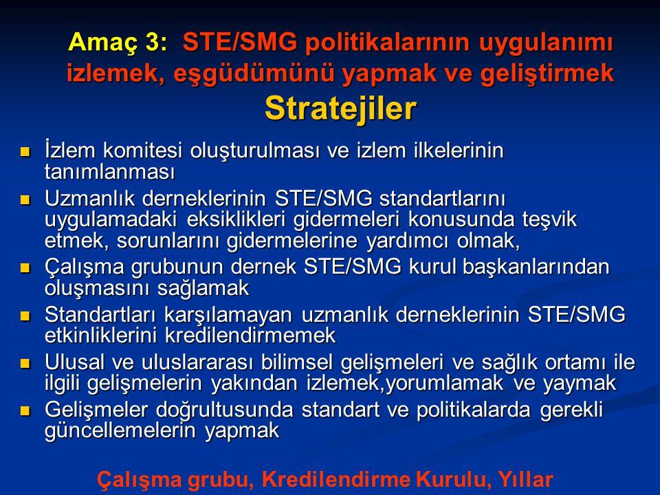 Amaç 3: STE/SMG politikalarının uygulanımı izlemek, eşgüdümünü yapmak ve geliştirmek Stratejiler  İzlem komitesi oluşturulması ve izlem ilkelerinin tanımlanması  Uzmanlık derneklerinin STE/SMG standartlarını uygulamadaki eksiklikleri gidermeleri konusunda teşvik etmek, sorunlarını gidermelerine yardımcı olmak,  Çalışma grubunun dernek STE/SMG kurul başkanlarından oluşmasını sağlamak  Standartları karşılamayan uzmanlık derneklerinin STE/SMG etkinliklerini kredilendirmemek  Ulusal ve uluslararası bilimsel gelişmeleri ve sağlık ortamı ile ilgili gelişmelerin yakından izlemek,yorumlamak ve yaymak  Gelişmeler doğrultusunda standart ve politikalarda gerekli güncellemelerin yapmak Çalışma grubu, Kredilendirme Kurulu, Yıllar