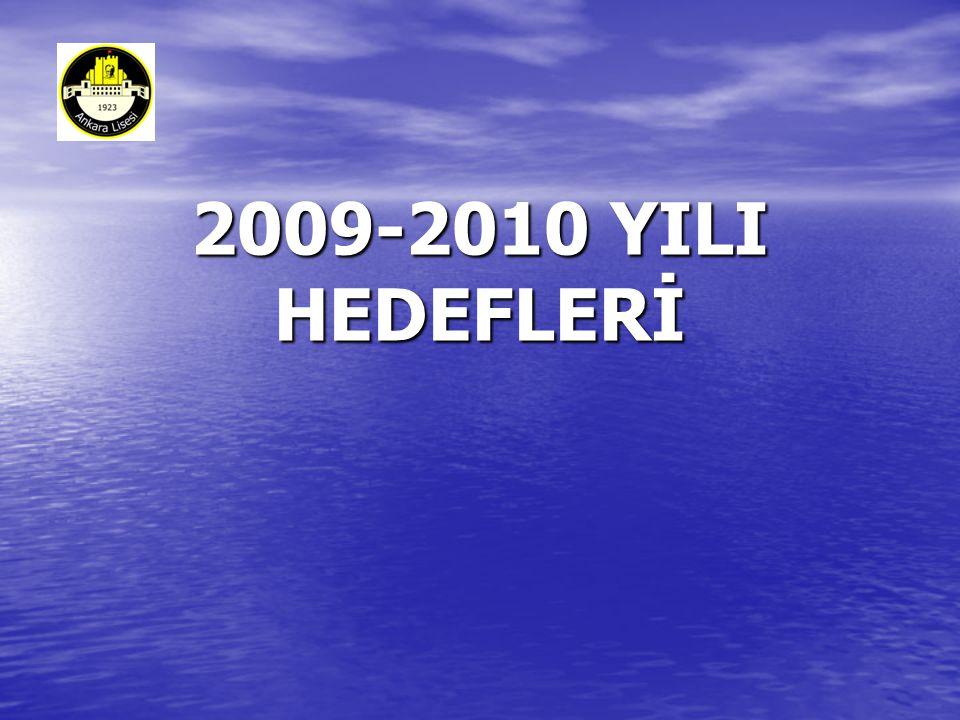 2009-2010 YILI HEDEFLERİ