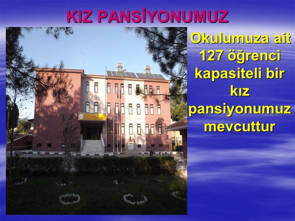 KIZ PANSİYONUMUZ Okulumuza ait 127 öğrenci kapasiteli bir kız pansiyonumuz mevcuttur Okulumuza ait 127 öğrenci kapasiteli bir kız pansiyonumuz mevcutt