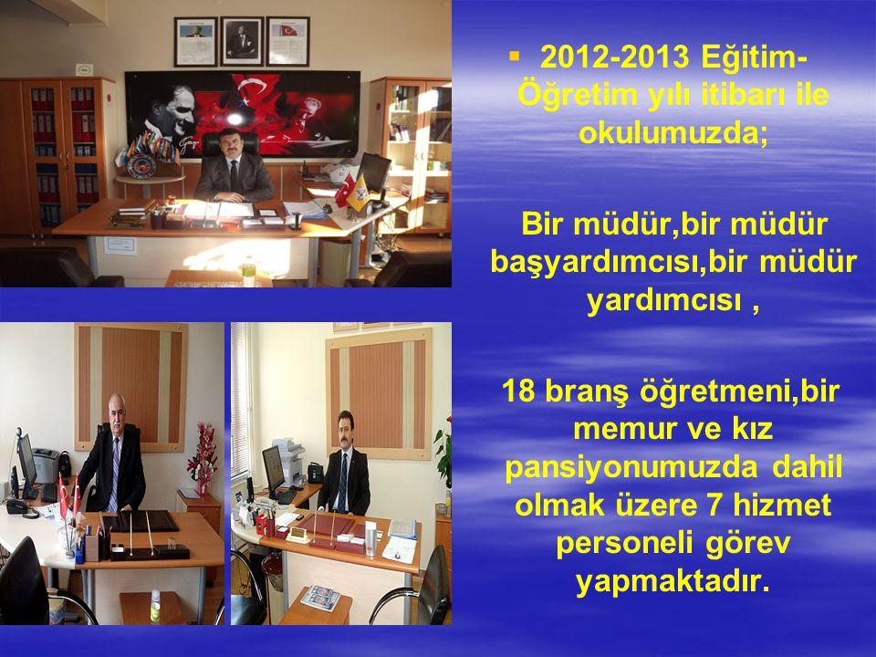  2012-2013 Eğitim- Öğretim yılı itibarı ile okulumuzda; Bir müdür,bir müdür başyardımcısı,bir müdür yardımcısı, 18 branş öğretmeni,bir memur ve kız