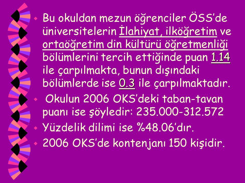 1.14 0.3  Bu okuldan mezun öğrenciler ÖSS'de üniversitelerin İlahiyat, ilköğretim ve ortaöğretim din kültürü öğretmenliği bölümlerini tercih ettiğind