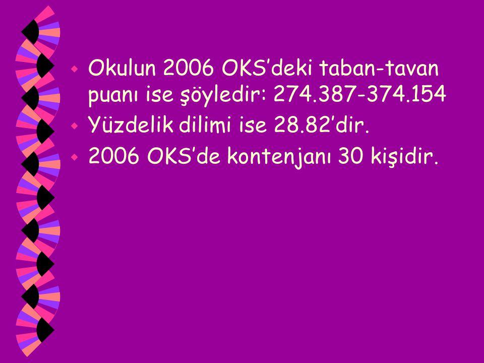 w Okulun 2006 OKS'deki taban-tavan puanı ise şöyledir: 274.387-374.154 w Yüzdelik dilimi ise 28.82'dir. w 2006 OKS'de kontenjanı 30 kişidir.