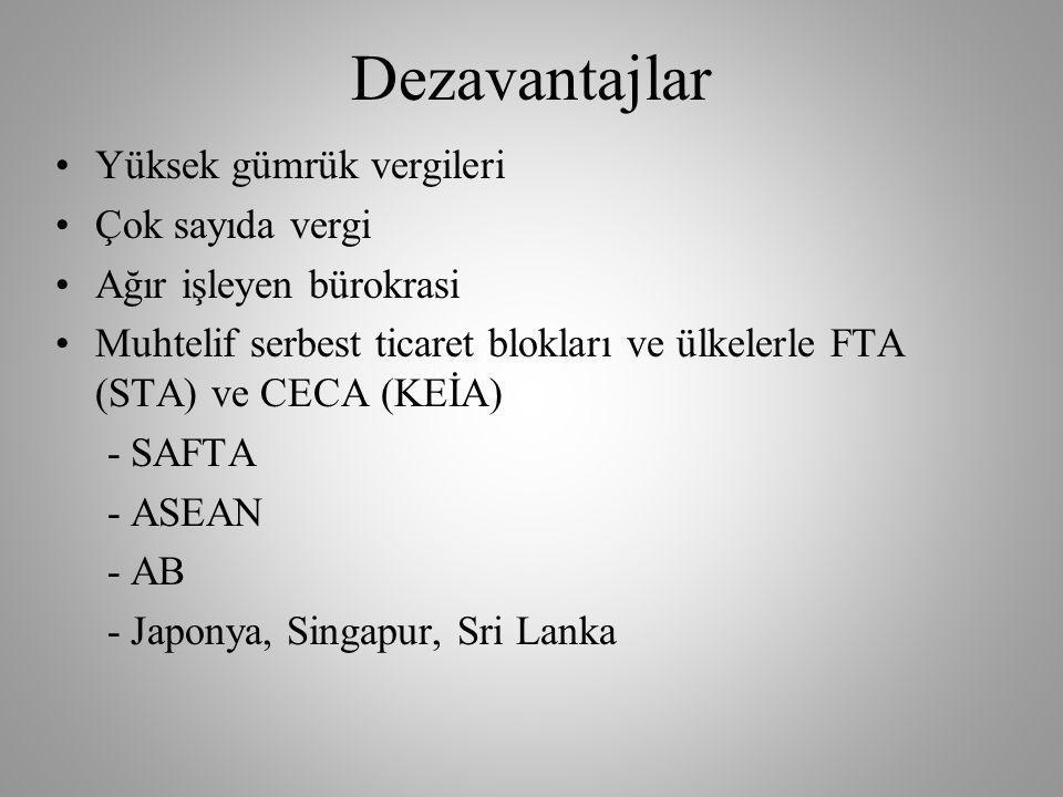 Dezavantajlar •Yüksek gümrük vergileri •Çok sayıda vergi •Ağır işleyen bürokrasi •Muhtelif serbest ticaret blokları ve ülkelerle FTA (STA) ve CECA (KEİA) - SAFTA - ASEAN - AB - Japonya, Singapur, Sri Lanka
