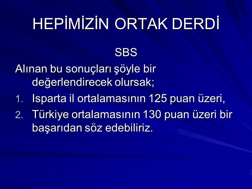 HEPİMİZİN ORTAK DERDİ SBS Alınan bu sonuçları şöyle bir değerlendirecek olursak; 1. Isparta il ortalamasının 125 puan üzeri, 2. Türkiye ortalamasının